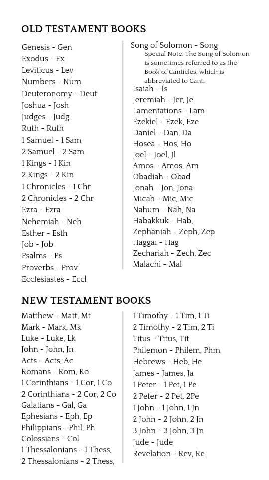bible books abbreviations study abbreviated types glossary holy